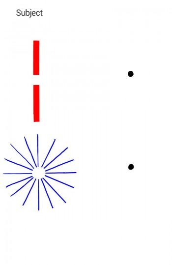 뇌가 시각정보를 처리하는 메커니즘을 이해하는데 맹점 연구가 큰 도움이 됐다. 즉 입력정보가 불완전할 경우 뇌는 통계적 추측을 바탕으로 정보를 자체생산해 시각을 완성한다. 위: 왼쪽 눈으로 오른쪽 검은 점을 응시하며 다가가면 왼쪽 빨간 막대 두 개가 연결돼 하나로 보인다. 아래: 마찬가지로 다가가면 왼쪽 바큇살이 중심까지 연장돼 한 점에 수렴한다. '라마찬드란 박사의 두뇌 실험실'에 나온 그림을 약간 변형했다. - 강석기 제공